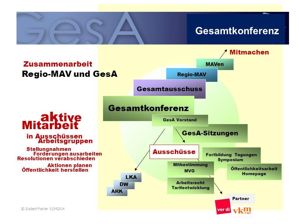 MAVen ARK DW LKA Partner GesA-Sitzungen Fortbildung Tagungen Symposium Öffentlichkeitsarbeit Homepage Arbeitsrecht Tarifentwicklung Mitbestimmung MVG