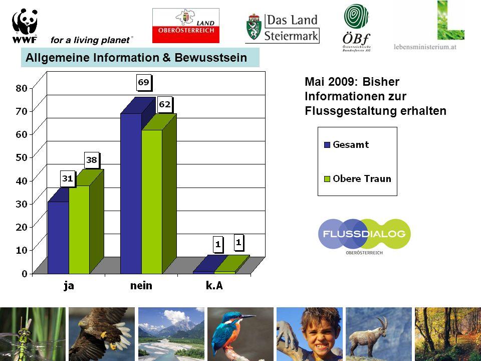 Mai 2009: Bisher Informationen zur Flussgestaltung erhalten Allgemeine Information & Bewusstsein