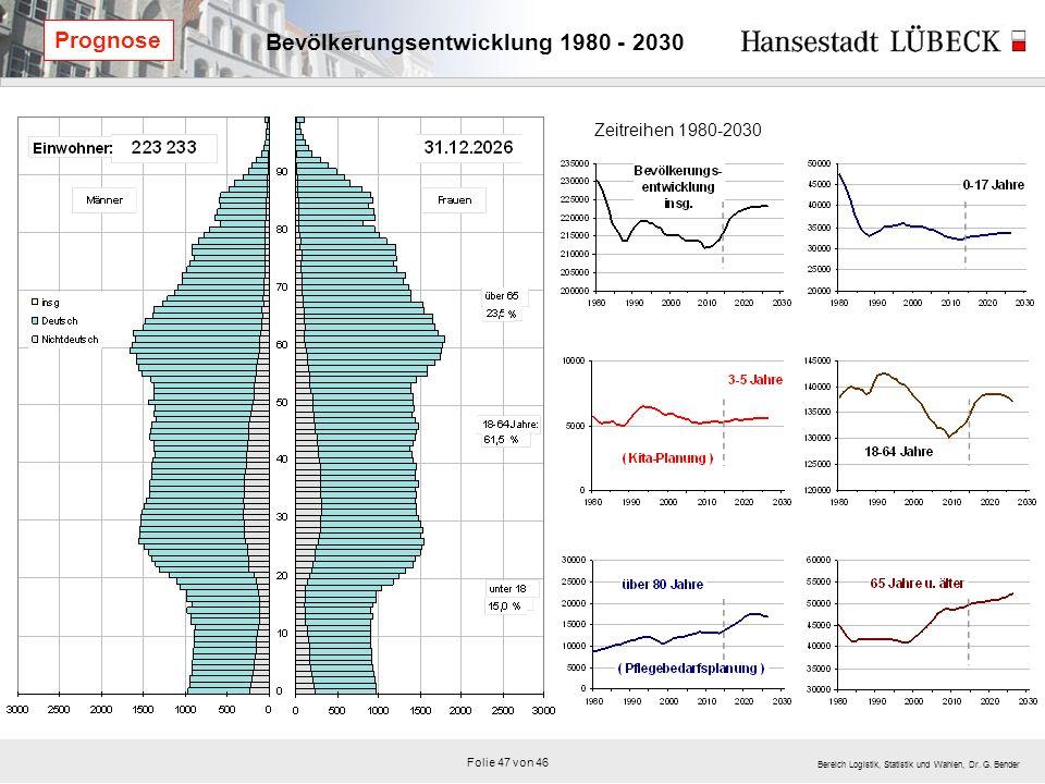 Bereich Logistik, Statistik und Wahlen, Dr. G.