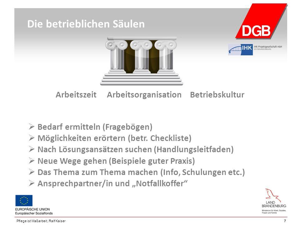 77Pflege ist Maßarbeit, Ralf Kaiser Die betrieblichen Säulen Arbeitszeit Arbeitsorganisation Betriebskultur  Bedarf ermitteln (Fragebögen)  Möglichkeiten erörtern (betr.