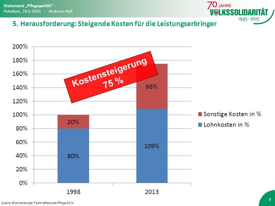 """5. Herausforderung: Steigende Kosten für die Leistungserbringer 7 Statement """"Pflegepolitik"""" Potsdam, 24.6.2014 - Andreas Heil Kostensteigerung 75 % Qu"""