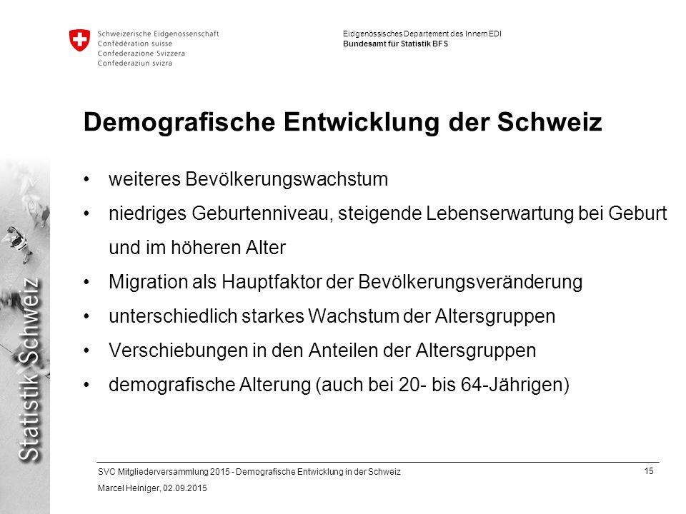 15 SVC Mitgliederversammlung 2015 - Demografische Entwicklung in der Schweiz Marcel Heiniger, 02.09.2015 Eidgenössisches Departement des Innern EDI Bundesamt für Statistik BFS Demografische Entwicklung der Schweiz weiteres Bevölkerungswachstum niedriges Geburtenniveau, steigende Lebenserwartung bei Geburt und im höheren Alter Migration als Hauptfaktor der Bevölkerungsveränderung unterschiedlich starkes Wachstum der Altersgruppen Verschiebungen in den Anteilen der Altersgruppen demografische Alterung (auch bei 20- bis 64-Jährigen)