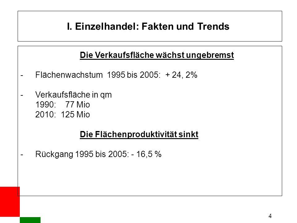 """5 I.Einzelhandel: Fakten und Trends Der Einzelhandel wird zum """"Markt ohne Mittelklasse ."""