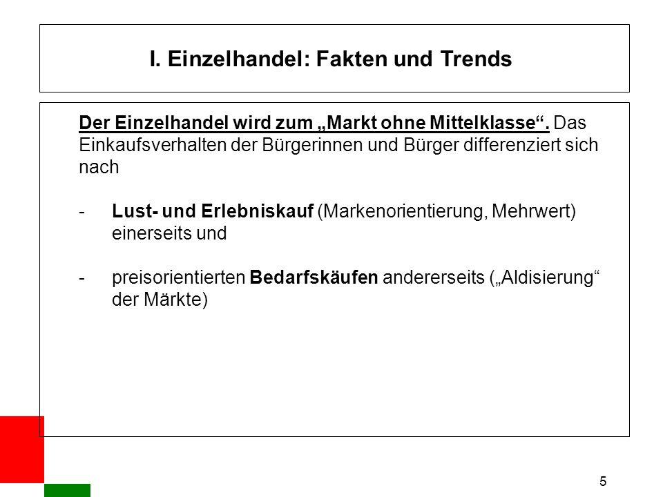 """5 I. Einzelhandel: Fakten und Trends Der Einzelhandel wird zum """"Markt ohne Mittelklasse ."""