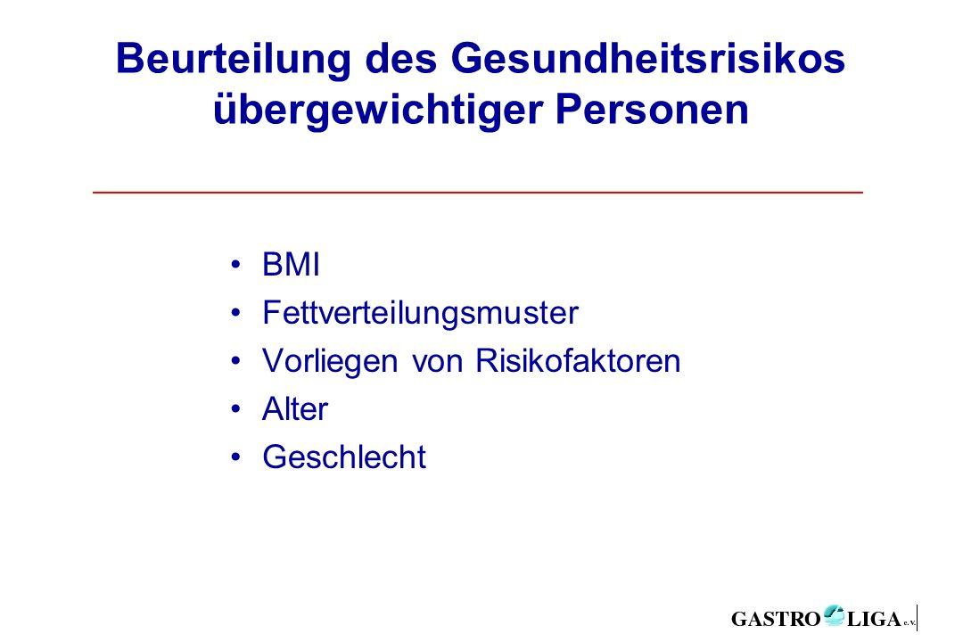 Beurteilung des Gesundheitsrisikos übergewichtiger Personen BMI Fettverteilungsmuster Vorliegen von Risikofaktoren Alter Geschlecht