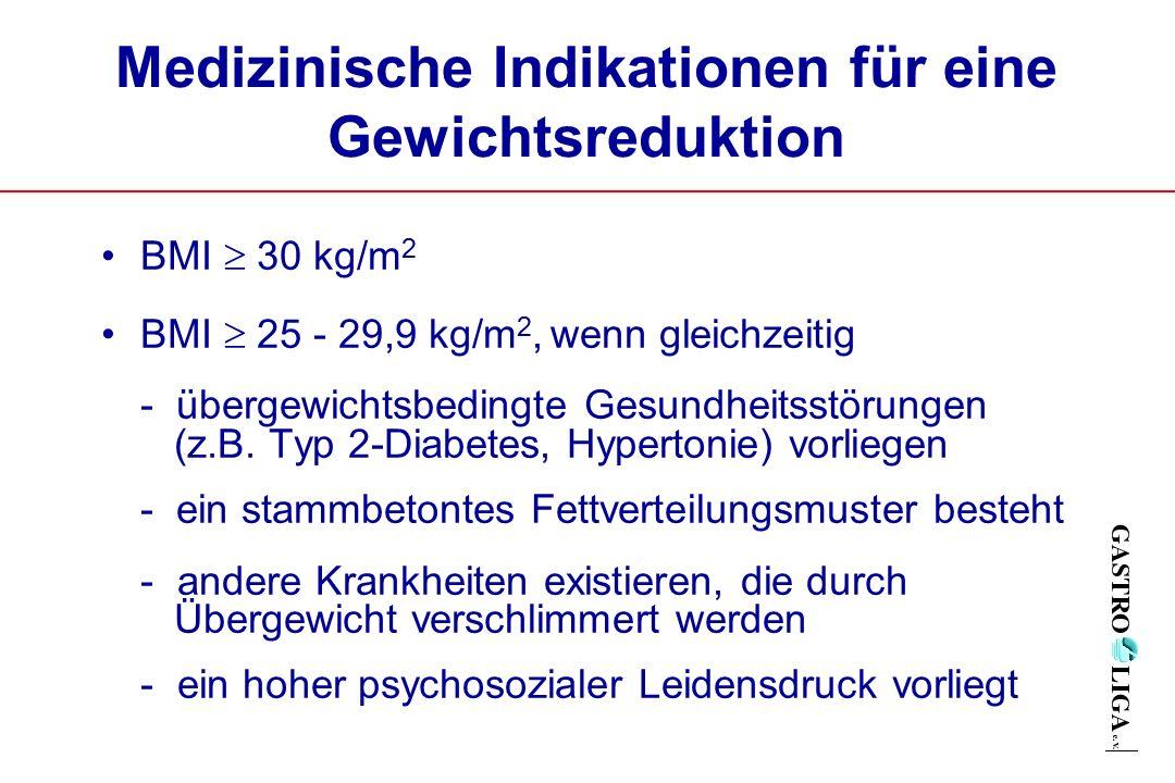 Medizinische Indikationen für eine Gewichtsreduktion BMI  30 kg/m 2 BMI  25 - 29,9 kg/m 2, wenn gleichzeitig - übergewichtsbedingte Gesundheitsstörungen (z.B.