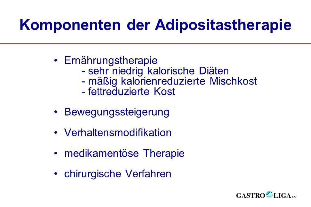 Komponenten der Adipositastherapie Ernährungstherapie - sehr niedrig kalorische Diäten - mäßig kalorienreduzierte Mischkost - fettreduzierte Kost Bewegungssteigerung Verhaltensmodifikation medikamentöse Therapie chirurgische Verfahren