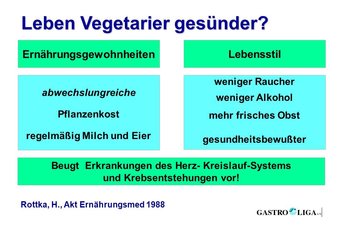 Leben Vegetarier gesünder.
