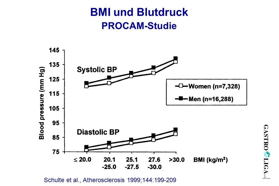 BMI und Blutdruck PROCAM-Studie Schulte et al., Atherosclerosis 1999;144:199-209