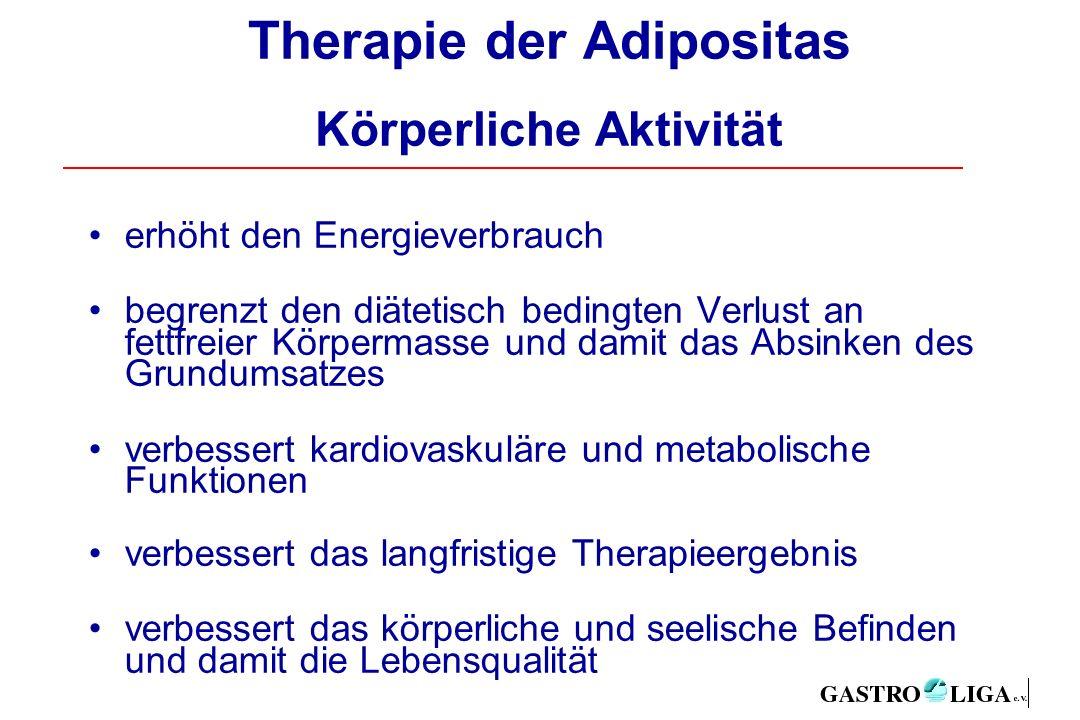 Therapie der Adipositas Körperliche Aktivität erhöht den Energieverbrauch begrenzt den diätetisch bedingten Verlust an fettfreier Körpermasse und damit das Absinken des Grundumsatzes verbessert kardiovaskuläre und metabolische Funktionen verbessert das langfristige Therapieergebnis verbessert das körperliche und seelische Befinden und damit die Lebensqualität