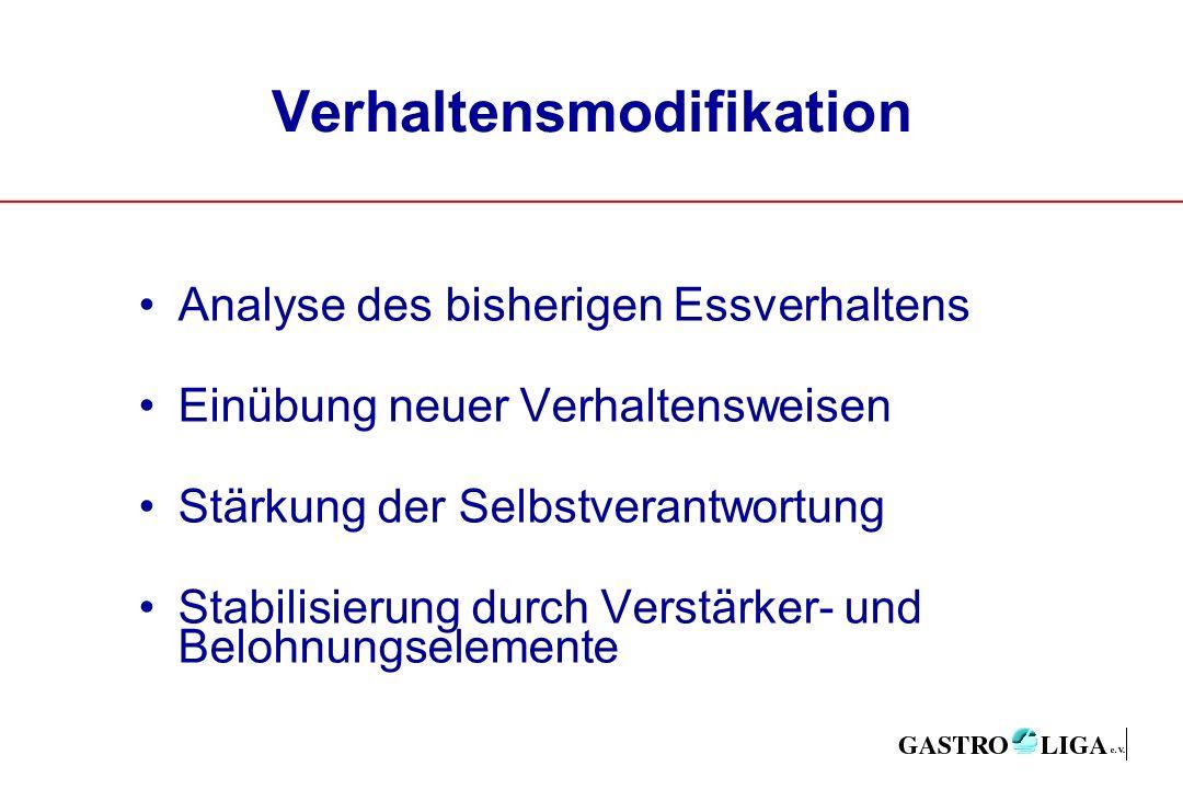 Verhaltensmodifikation Analyse des bisherigen Essverhaltens Einübung neuer Verhaltensweisen Stärkung der Selbstverantwortung Stabilisierung durch Verstärker- und Belohnungselemente