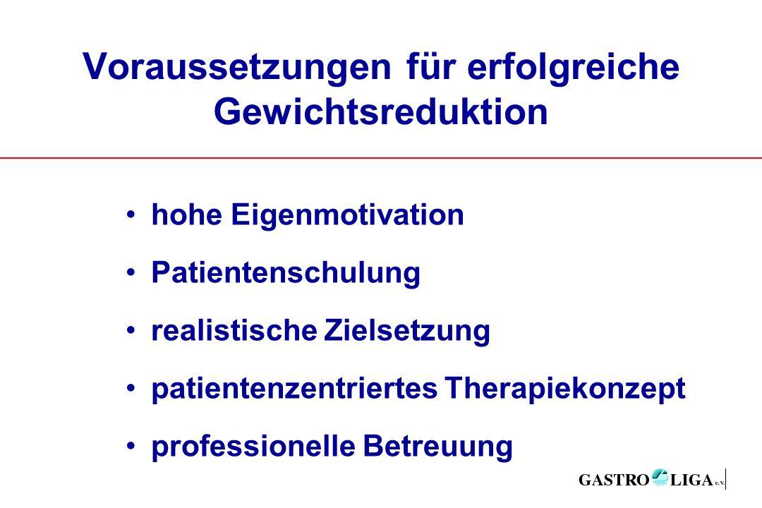 Voraussetzungen für erfolgreiche Gewichtsreduktion hohe Eigenmotivation Patientenschulung realistische Zielsetzung patientenzentriertes Therapiekonzept professionelle Betreuung