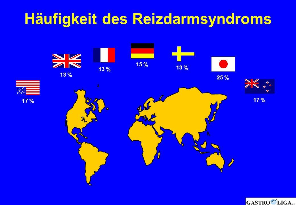 25 %15 %13 % 17 %13 % 17 % Häufigkeit des Reizdarmsyndroms