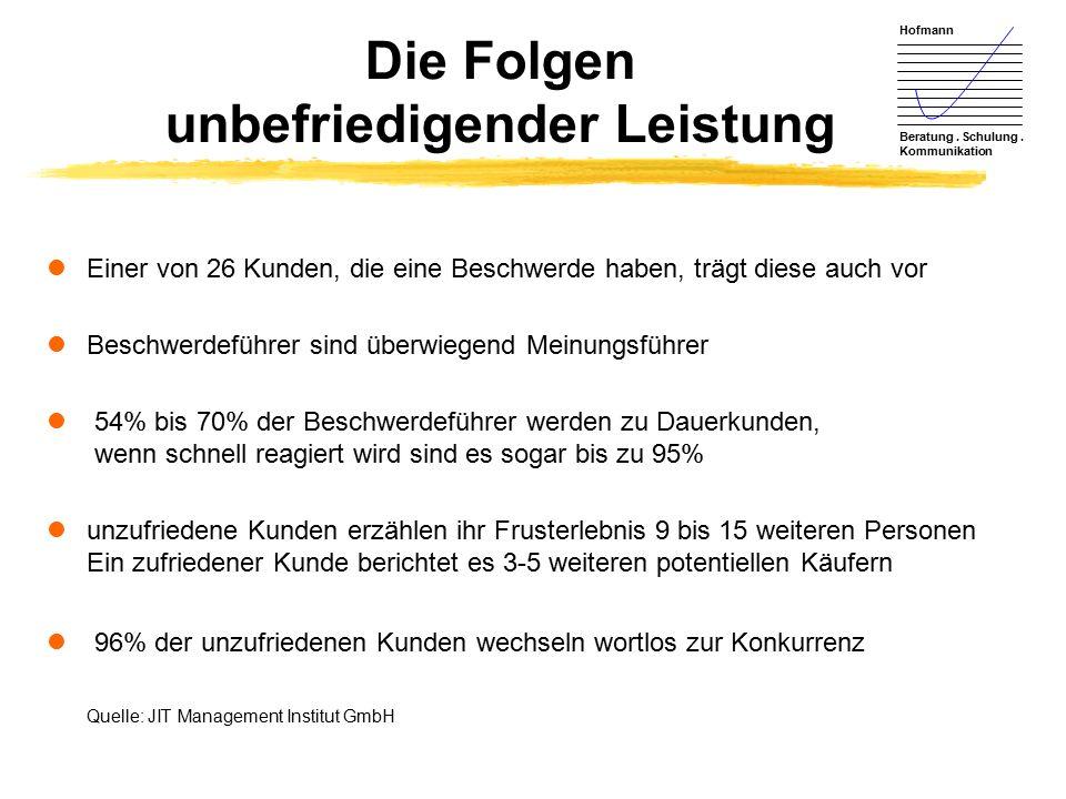 Hofmann Beratung. Schulung. Kommunikation Die Folgen unbefriedigender Leistung lEiner von 26 Kunden, die eine Beschwerde haben, trägt diese auch vor l