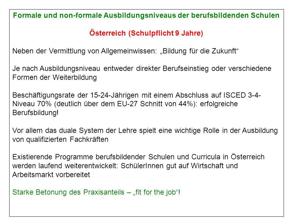"""Formale und non-formale Ausbildungsniveaus der berufsbildenden Schulen Österreich (Schulpflicht 9 Jahre) Neben der Vermittlung von Allgemeinwissen: """"Bildung für die Zukunft Je nach Ausbildungsniveau entweder direkter Berufseinstieg oder verschiedene Formen der Weiterbildung Beschäftigungsrate der 15-24-Jährigen mit einem Abschluss auf ISCED 3-4- Niveau 70% (deutlich über dem EU-27 Schnitt von 44%): erfolgreiche Berufsbildung."""