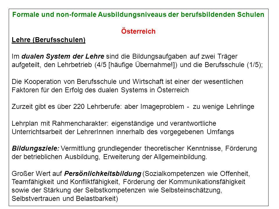 Formale und non-formale Ausbildungsniveaus der berufsbildenden Schulen Österreich Lehre (Berufsschulen) Im dualen System der Lehre sind die Bildungsaufgaben auf zwei Träger aufgeteilt, den Lehrbetrieb (4/5 [häufige Übernahme!]) und die Berufsschule (1/5); Die Kooperation von Berufsschule und Wirtschaft ist einer der wesentlichen Faktoren für den Erfolg des dualen Systems in Österreich Zurzeit gibt es über 220 Lehrberufe: aber Imageproblem - zu wenige Lehrlinge Lehrplan mit Rahmencharakter: eigenständige und verantwortliche Unterrichtsarbeit der LehrerInnen innerhalb des vorgegebenen Umfangs Bildungsziele: Vermittlung grundlegender theoretischer Kenntnisse, Förderung der betrieblichen Ausbildung, Erweiterung der Allgemeinbildung.
