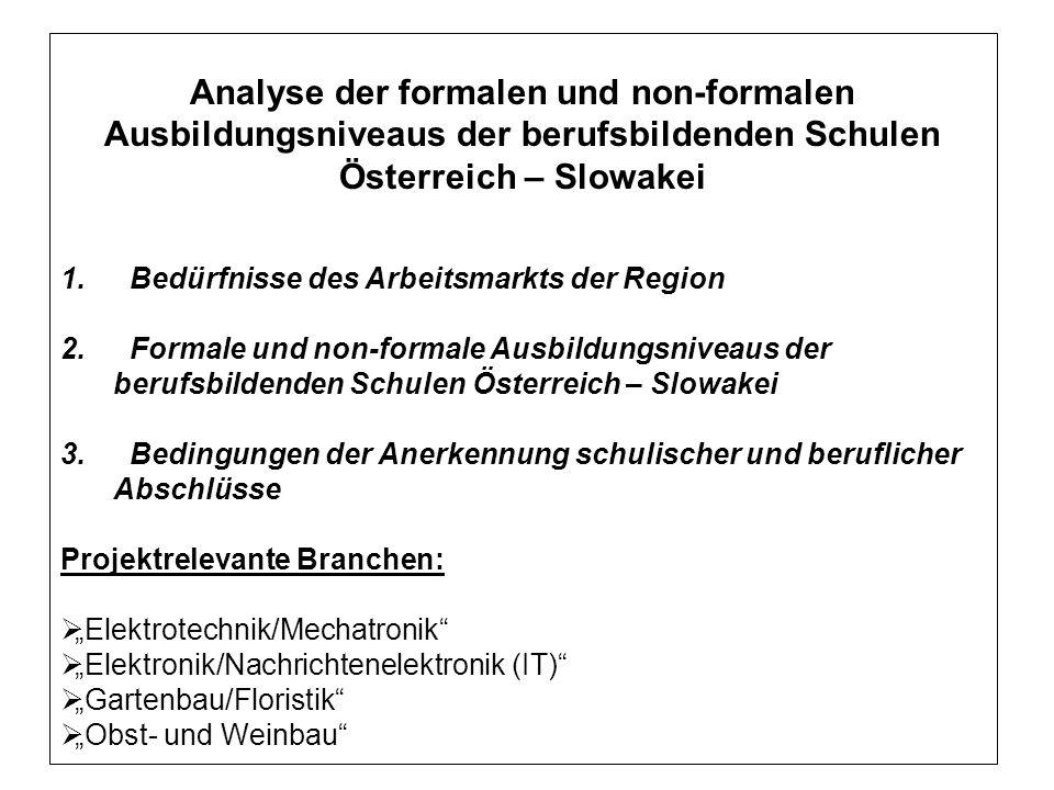 Analyse der formalen und non-formalen Ausbildungsniveaus der berufsbildenden Schulen Österreich – Slowakei 1.