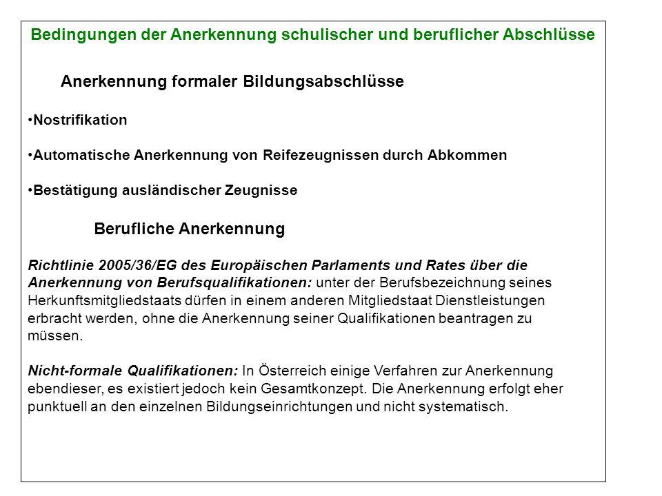 Bedingungen der Anerkennung schulischer und beruflicher Abschlüsse Anerkennung formaler Bildungsabschlüsse Nostrifikation Automatische Anerkennung von Reifezeugnissen durch Abkommen Bestätigung ausländischer Zeugnisse Berufliche Anerkennung Richtlinie 2005/36/EG des Europäischen Parlaments und Rates über die Anerkennung von Berufsqualifikationen: unter der Berufsbezeichnung seines Herkunftsmitgliedstaats dürfen in einem anderen Mitgliedstaat Dienstleistungen erbracht werden, ohne die Anerkennung seiner Qualifikationen beantragen zu müssen.