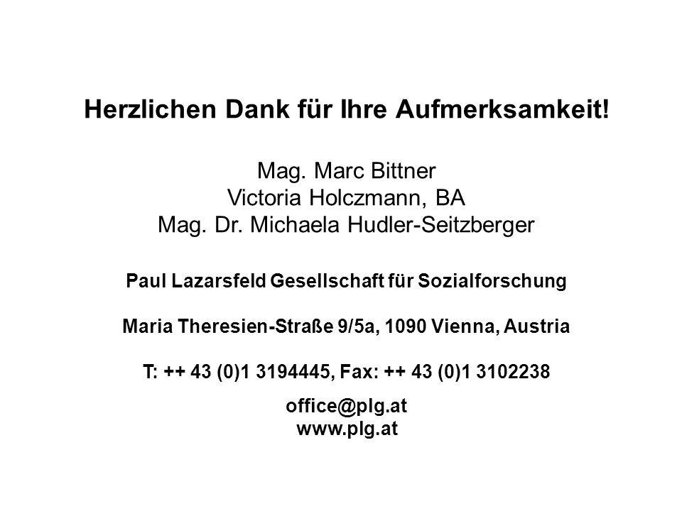 Herzlichen Dank für Ihre Aufmerksamkeit. Mag. Marc Bittner Victoria Holczmann, BA Mag.