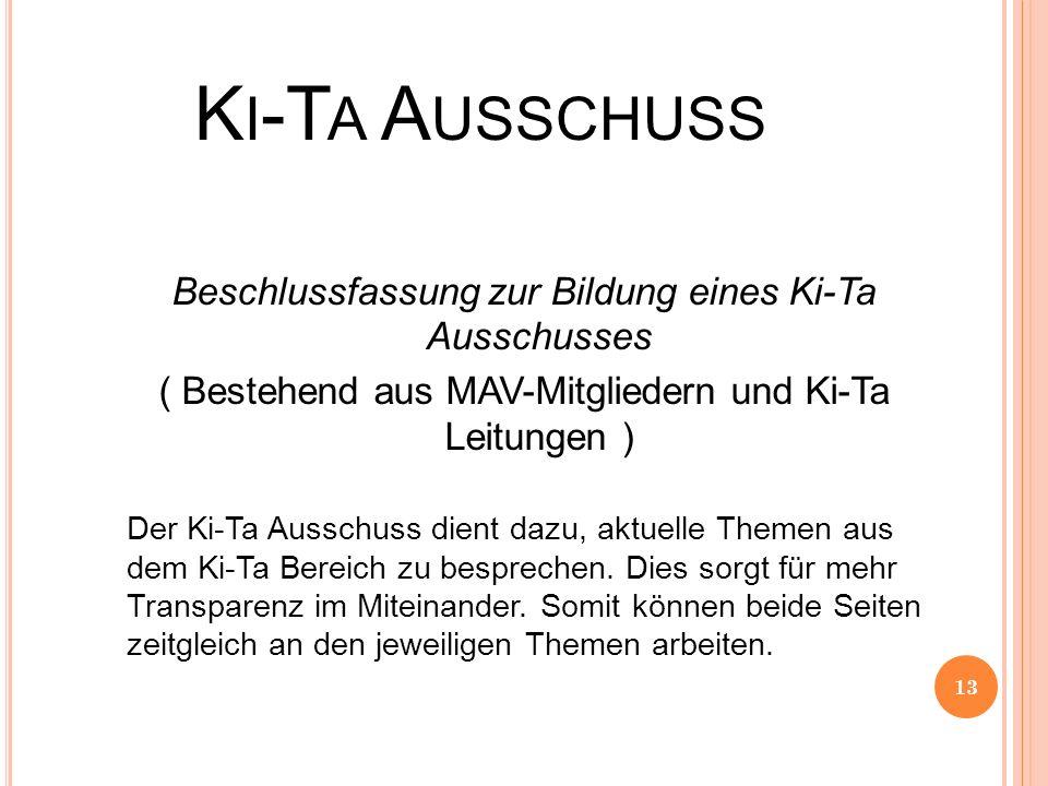 K I -T A A USSCHUSS Beschlussfassung zur Bildung eines Ki-Ta Ausschusses ( Bestehend aus MAV-Mitgliedern und Ki-Ta Leitungen ) Der Ki-Ta Ausschuss dient dazu, aktuelle Themen aus dem Ki-Ta Bereich zu besprechen.