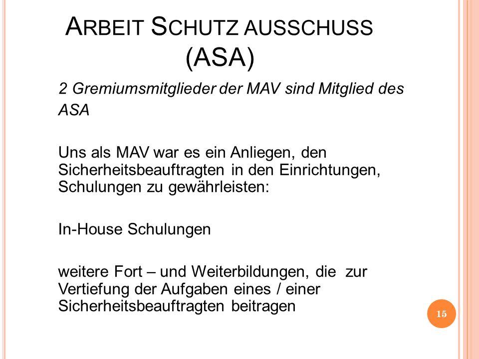 A RBEIT S CHUTZ AUSSCHUSS (ASA) 2 Gremiumsmitglieder der MAV sind Mitglied des ASA Uns als MAV war es ein Anliegen, den Sicherheitsbeauftragten in den Einrichtungen, Schulungen zu gewährleisten: In-House Schulungen weitere Fort – und Weiterbildungen, die zur Vertiefung der Aufgaben eines / einer Sicherheitsbeauftragten beitragen 15