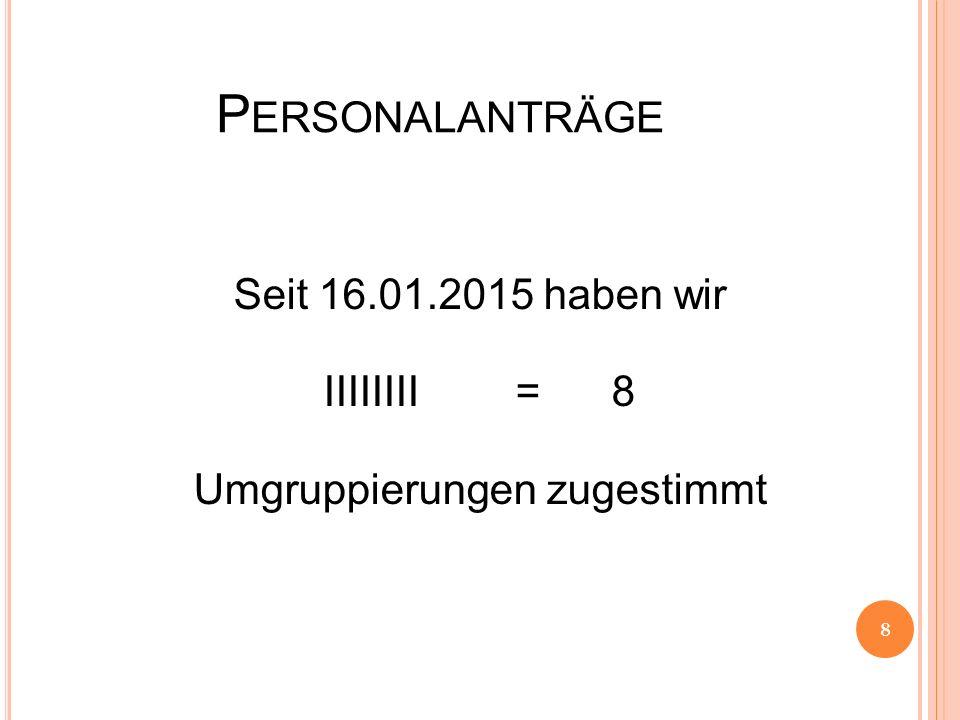 P ERSONALANTRÄGE Seit 16.01.2015 haben wir IIIIIIII = 8 Umgruppierungen zugestimmt 8