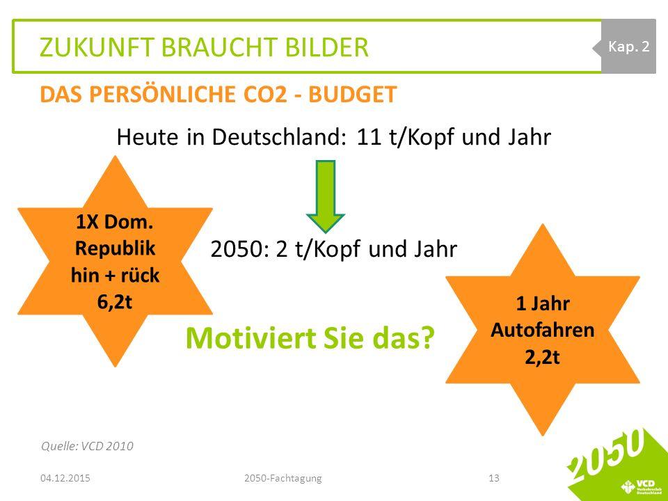 ZUKUNFT BRAUCHT BILDER Heute in Deutschland: 11 t/Kopf und Jahr 2050: 2 t/Kopf und Jahr 04.12.20152050-Fachtagung13 Kap.