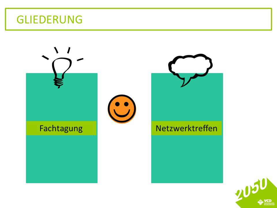 04.12.20152050-Fachtagung14 Eigene Darstellung ZUKUNFT BRAUCHT BILDER Kap.