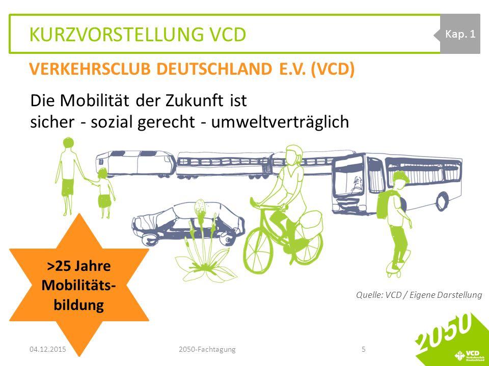 VCD-Projekt 2050 2050@vcd.org http://mobilitaet2050.vcd.org http://mobilitaet2050.vcd.org #mobilität2050