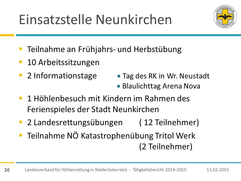 20 Einsatzstelle Neunkirchen  Teilnahme an Frühjahrs- und Herbstübung  10 Arbeitssitzungen  2 Informationstage  Tag des RK in Wr.