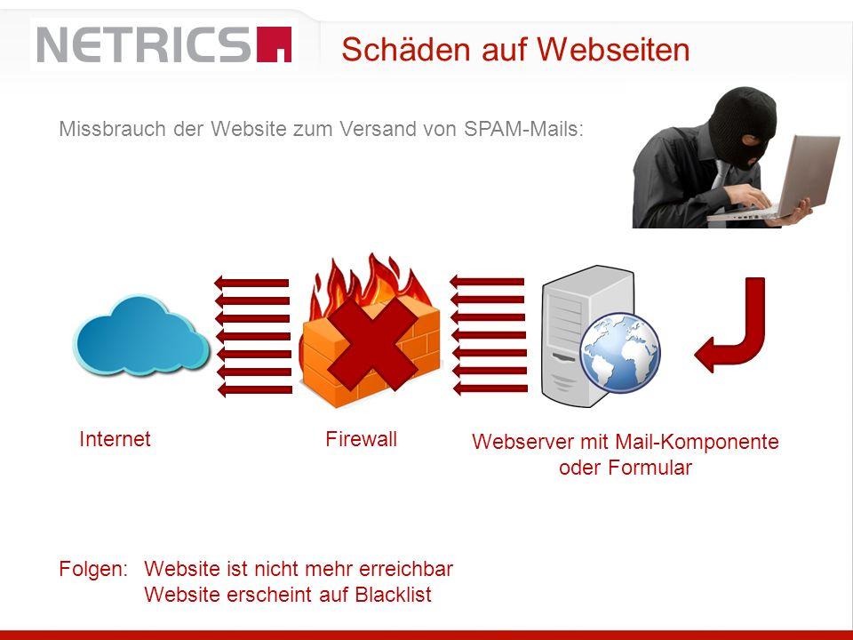 Schäden auf Webseiten Missbrauch der Website zum Versand von SPAM-Mails: InternetFirewall Webserver mit Mail-Komponente oder Formular Folgen: Website