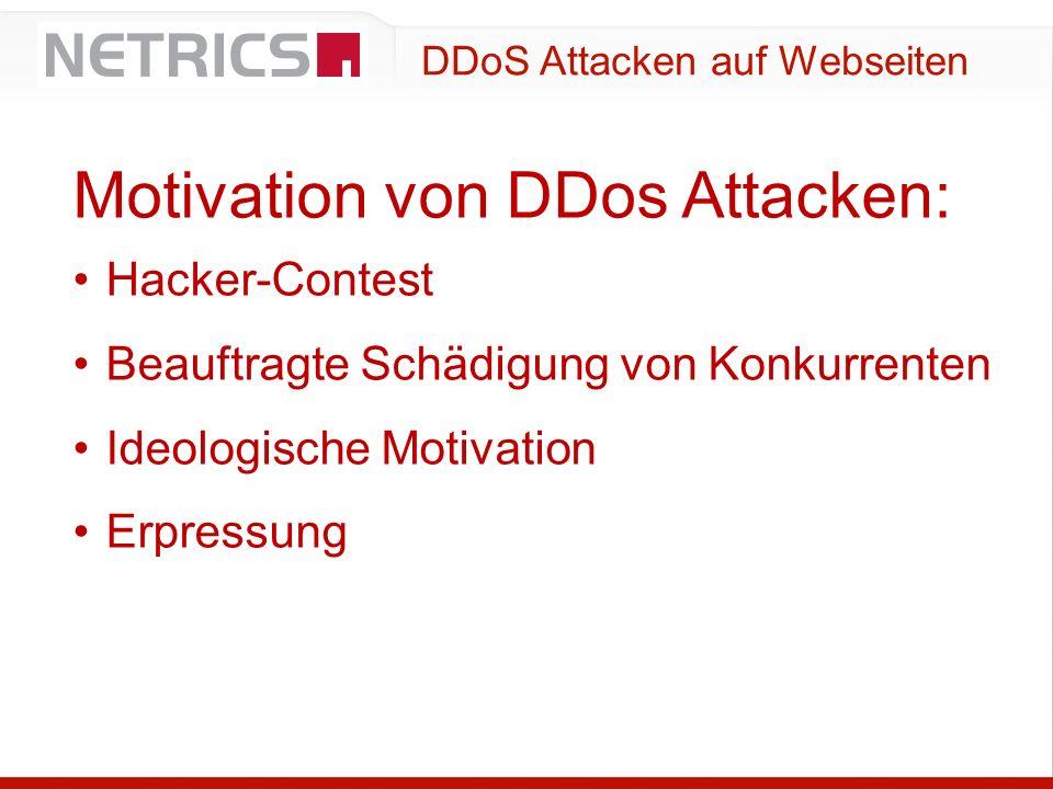 DDoS Attacken auf Webseiten Motivation von DDos Attacken: Hacker-Contest Beauftragte Schädigung von Konkurrenten Ideologische Motivation Erpressung