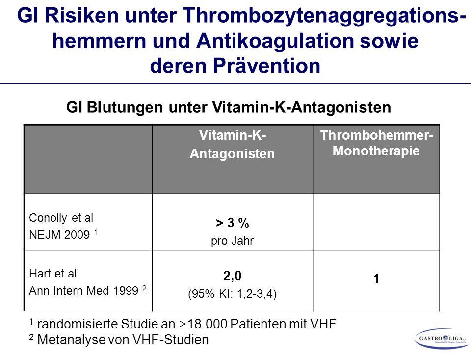 GI Risiken unter Thrombozytenaggregations- hemmern und Antikoagulation sowie deren Prävention Vitamin-K- Antagonisten Thrombohemmer- Monotherapie Conolly et al NEJM 2009 1 > 3 % pro Jahr Hart et al Ann Intern Med 1999 2 2,0 (95% KI: 1,2-3,4) 1 GI Blutungen unter Vitamin-K-Antagonisten 1 randomisierte Studie an >18.000 Patienten mit VHF 2 Metanalyse von VHF-Studien