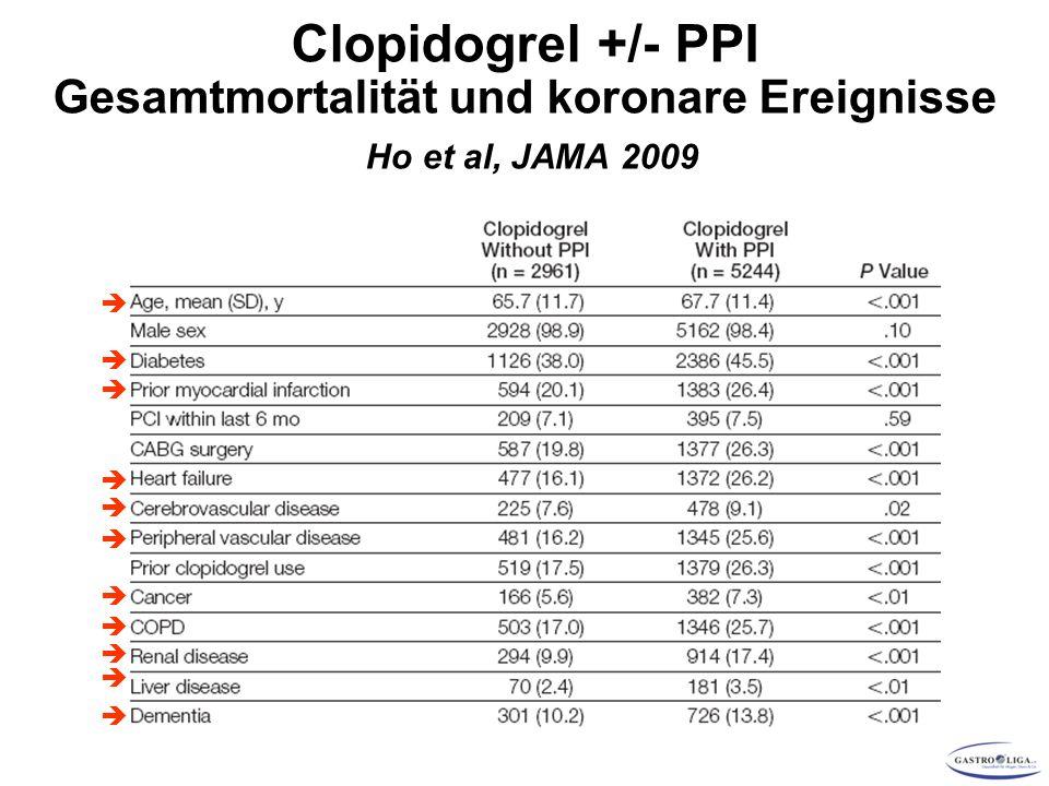 Clopidogrel +/- PPI Gesamtmortalität und koronare Ereignisse Ho et al, JAMA 2009 48           
