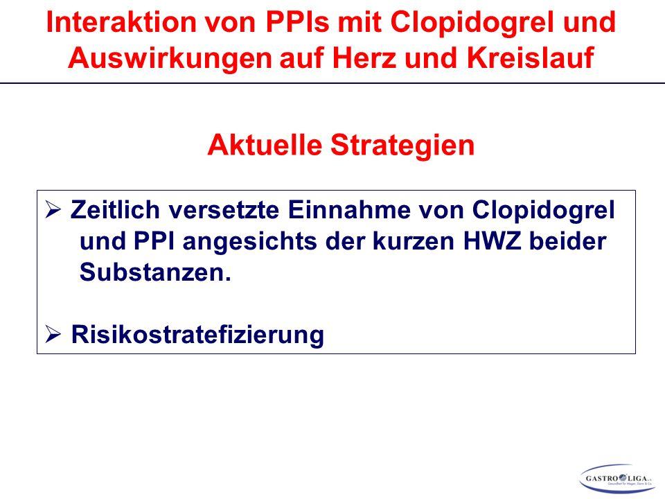 Aktuelle Strategien  Zeitlich versetzte Einnahme von Clopidogrel und PPI angesichts der kurzen HWZ beider Substanzen.  Risikostratefizierung Interak