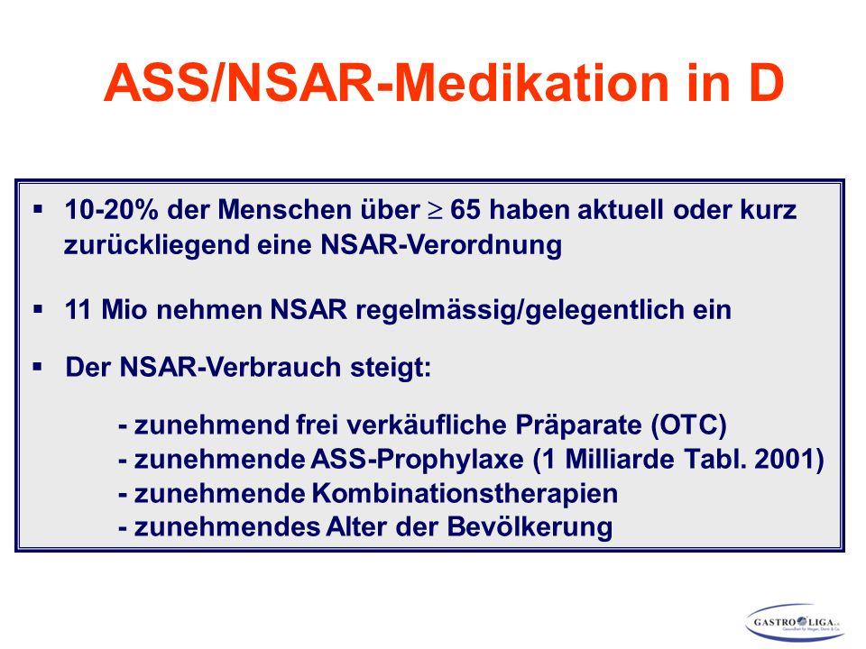  10-20% der Menschen über  65 haben aktuell oder kurz zurückliegend eine NSAR-Verordnung  11 Mio nehmen NSAR regelmässig/gelegentlich ein  Der NSAR-Verbrauch steigt: - zunehmend frei verkäufliche Präparate (OTC) - zunehmende ASS-Prophylaxe (1 Milliarde Tabl.