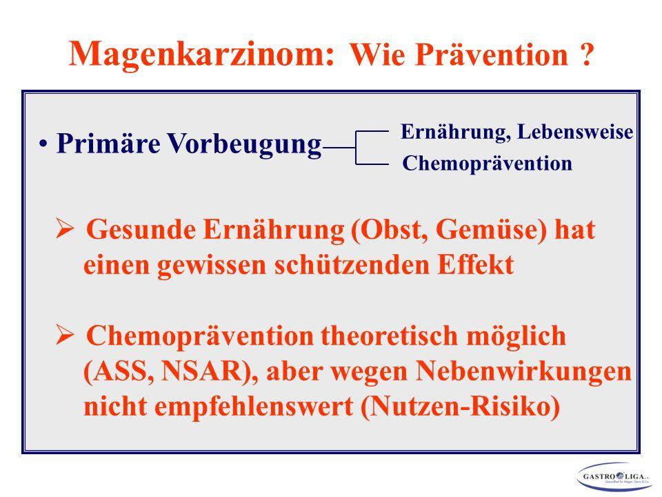 Primäre Vorbeugung Ernährung, Lebensweise Chemoprävention  Gesunde Ernährung (Obst, Gemüse) hat einen gewissen schützenden Effekt  Chemoprävention theoretisch möglich (ASS, NSAR), aber wegen Nebenwirkungen nicht empfehlenswert (Nutzen-Risiko) Magenkarzinom: Wie Prävention ?