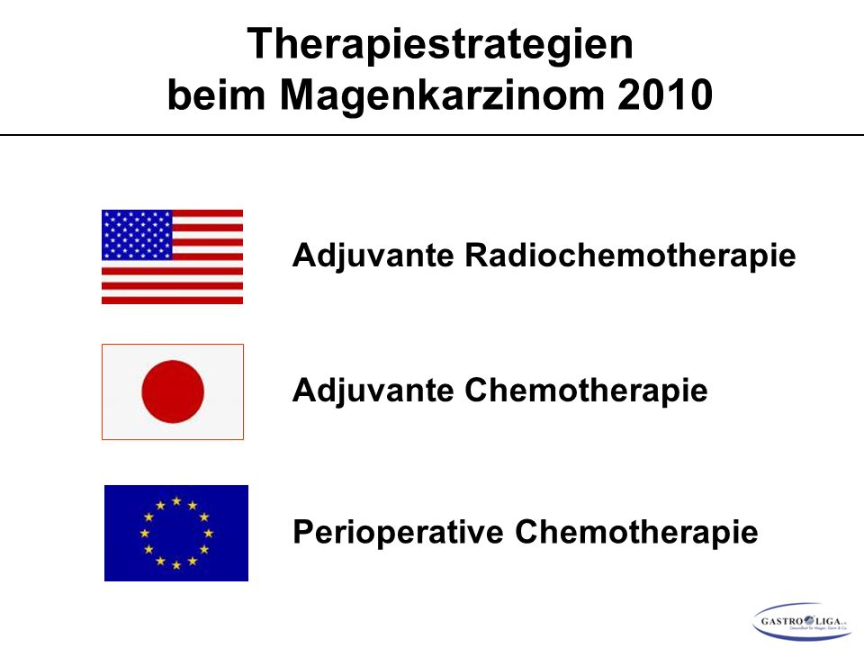 Therapiestrategien beim Magenkarzinom 2010 Adjuvante Radiochemotherapie Adjuvante Chemotherapie Perioperative Chemotherapie