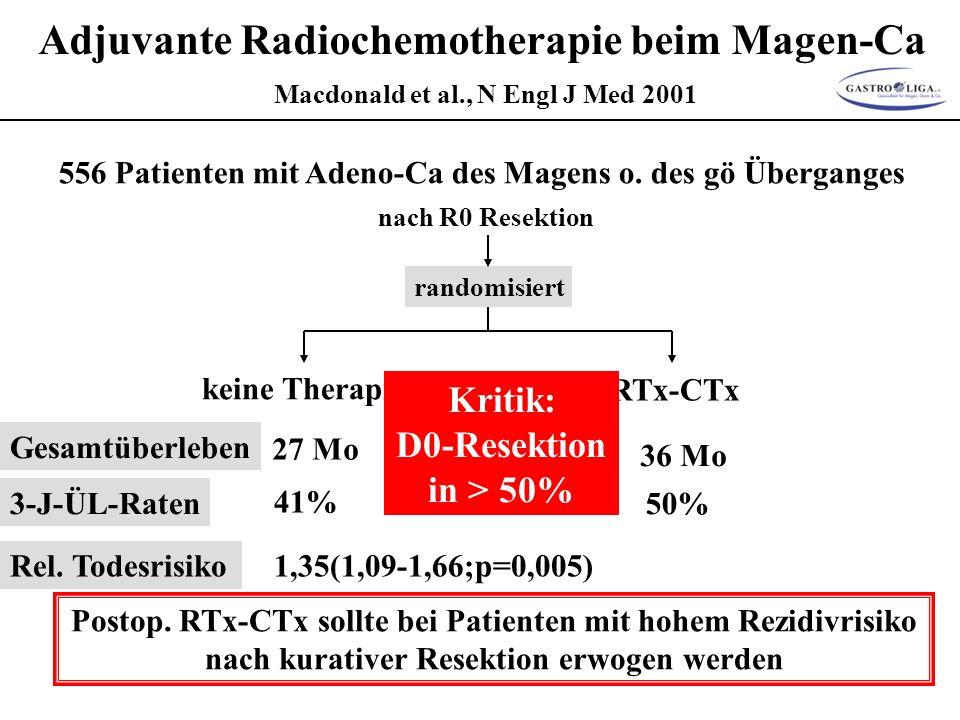 Adjuvante Radiochemotherapie beim Magen-Ca Macdonald et al., N Engl J Med 2001 556 Patienten mit Adeno-Ca des Magens o. des gö Überganges randomisiert
