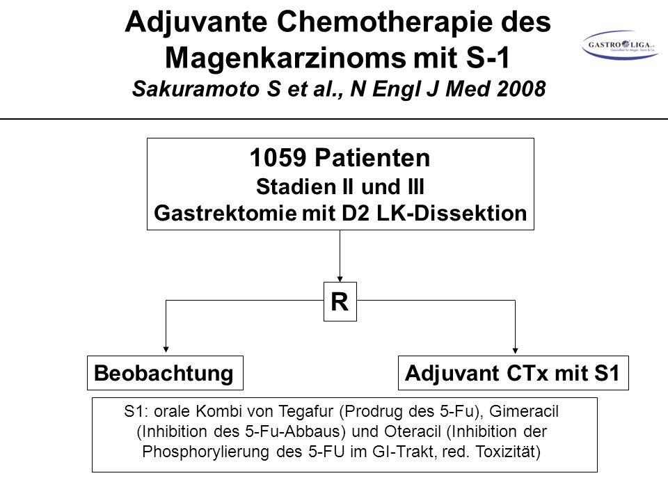 Adjuvante Chemotherapie des Magenkarzinoms mit S-1 Sakuramoto S et al., N Engl J Med 2008 1059 Patienten Stadien II und III Gastrektomie mit D2 LK-Dissektion R BeobachtungAdjuvant CTx mit S1 S1: orale Kombi von Tegafur (Prodrug des 5-Fu), Gimeracil (Inhibition des 5-Fu-Abbaus) und Oteracil (Inhibition der Phosphorylierung des 5-FU im GI-Trakt, red.