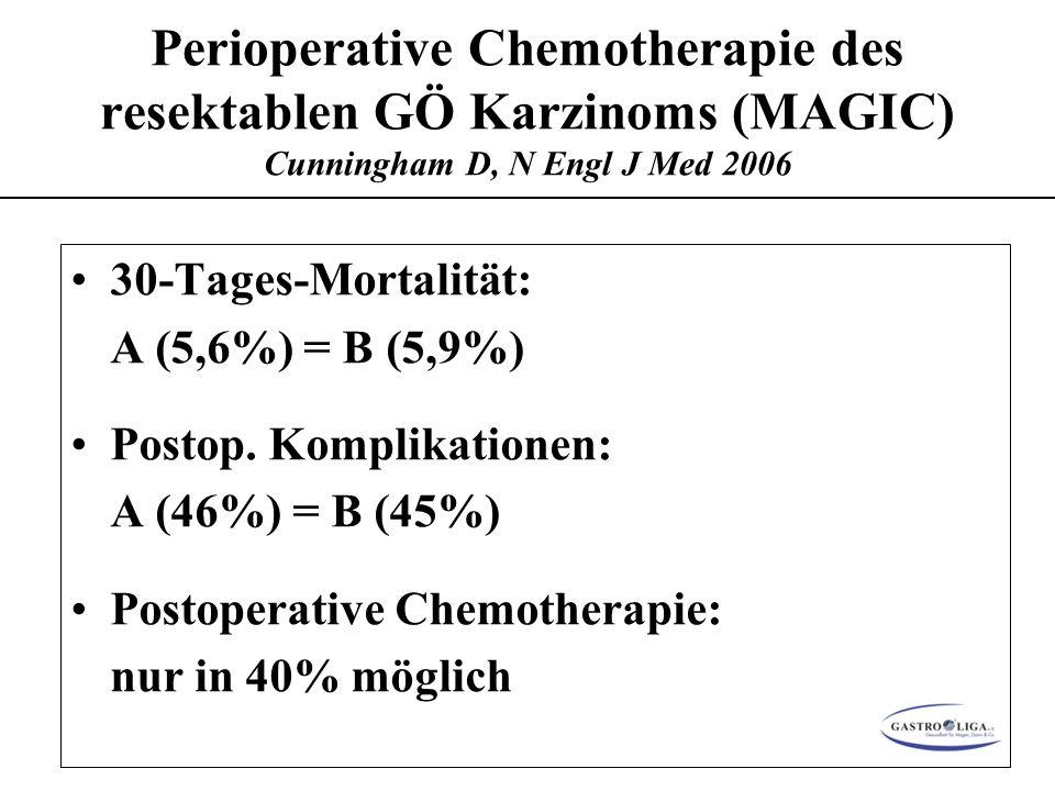 Perioperative Chemotherapie des resektablen GÖ Karzinoms (MAGIC) Cunningham D, N Engl J Med 2006 30-Tages-Mortalität: A (5,6%) = B (5,9%) Postop. Komp