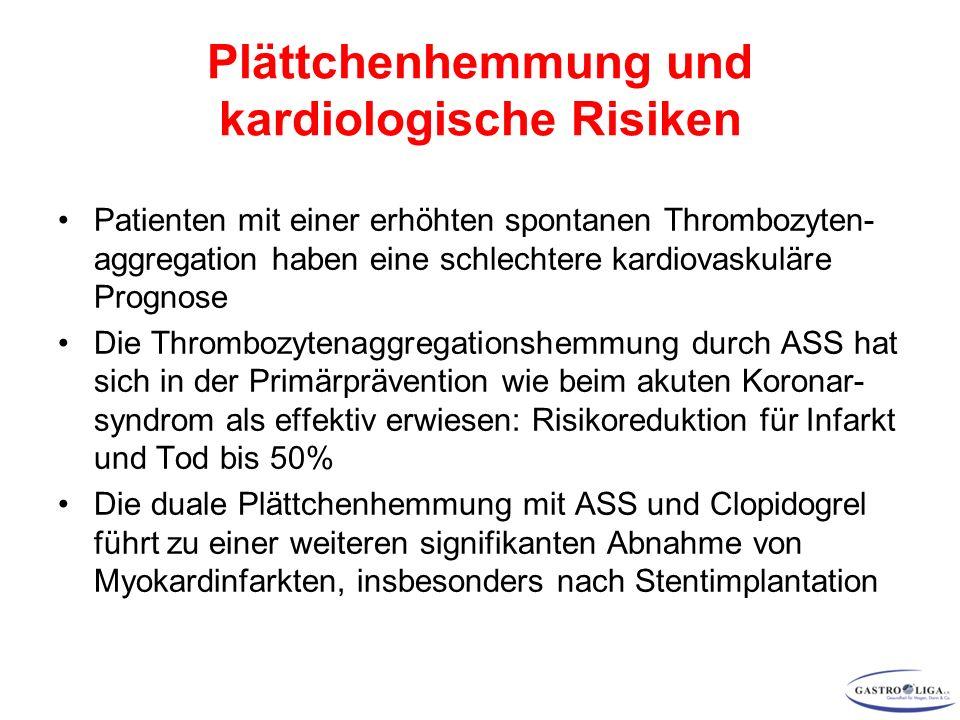 Patienten mit einer erhöhten spontanen Thrombozyten- aggregation haben eine schlechtere kardiovaskuläre Prognose Die Thrombozytenaggregationshemmung durch ASS hat sich in der Primärprävention wie beim akuten Koronar- syndrom als effektiv erwiesen: Risikoreduktion für Infarkt und Tod bis 50% Die duale Plättchenhemmung mit ASS und Clopidogrel führt zu einer weiteren signifikanten Abnahme von Myokardinfarkten, insbesonders nach Stentimplantation Plättchenhemmung und kardiologische Risiken