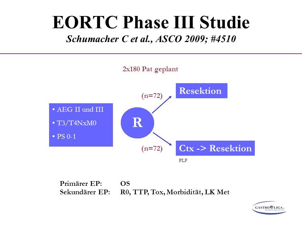 EORTC Phase III Studie Schumacher C et al., ASCO 2009; #4510 000 AEG II und III T3/T4NxM0 PS 0-1 R Ctx -> Resektion Resektion (n=72) PLF 2x180 Pat gep