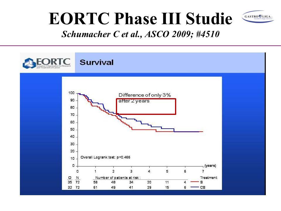 000 EORTC Phase III Studie Schumacher C et al., ASCO 2009; #4510