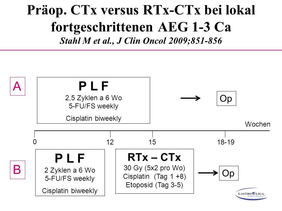 Präop. CTx versus RTx-CTx bei lokal fortgeschrittenen AEG 1-3 Ca Stahl M et al., J Clin Oncol 2009;851-856 B 0 1518-19 Wochen A Op P L F 2,5 Zyklen a