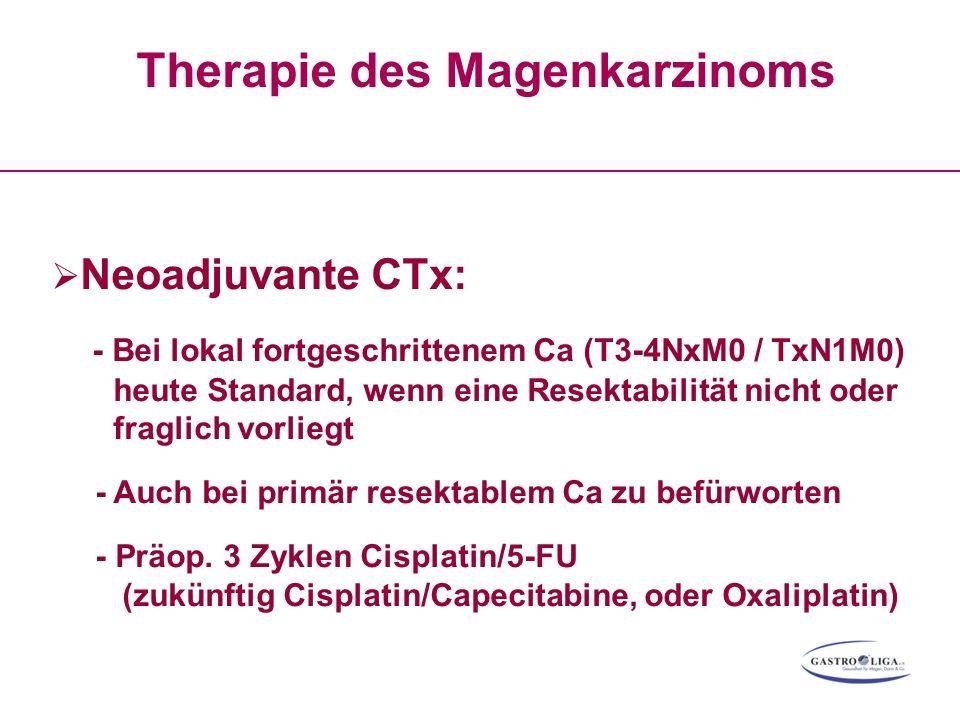 Therapie des Magenkarzinoms  Neoadjuvante CTx: - Bei lokal fortgeschrittenem Ca (T3-4NxM0 / TxN1M0) heute Standard, wenn eine Resektabilität nicht od