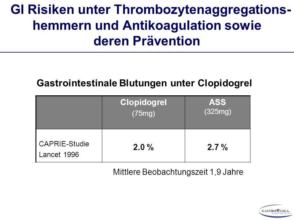 GI Risiken unter Thrombozytenaggregations- hemmern und Antikoagulation sowie deren Prävention Clopidogrel (75mg) ASS (325mg) CAPRIE-Studie Lancet 1996 2.0 %2.7 % Gastrointestinale Blutungen unter Clopidogrel Mittlere Beobachtungszeit 1,9 Jahre