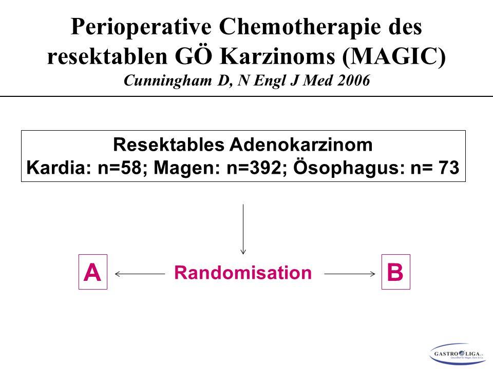 Perioperative Chemotherapie des resektablen GÖ Karzinoms (MAGIC) Cunningham D, N Engl J Med 2006 Resektables Adenokarzinom Kardia: n=58; Magen: n=392; Ösophagus: n= 73 Randomisation AB