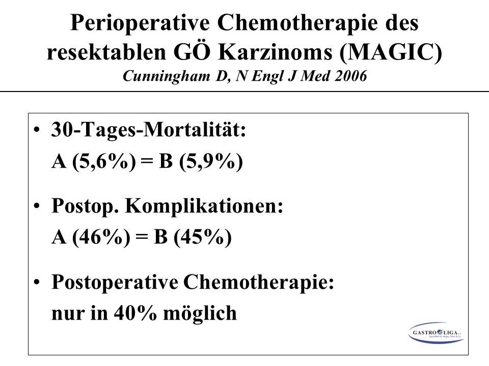 Perioperative Chemotherapie des resektablen GÖ Karzinoms (MAGIC) Cunningham D, N Engl J Med 2006 30-Tages-Mortalität: A (5,6%) = B (5,9%) Postop.