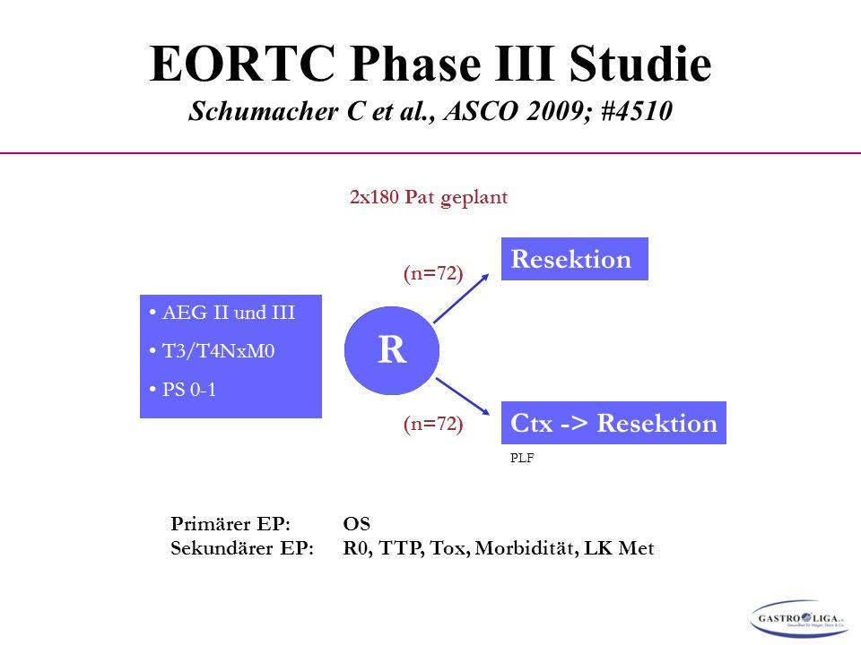 EORTC Phase III Studie Schumacher C et al., ASCO 2009; #4510 000 AEG II und III T3/T4NxM0 PS 0-1 R Ctx -> Resektion Resektion (n=72) PLF 2x180 Pat geplant Primärer EP:OS Sekundärer EP:R0, TTP, Tox, Morbidität, LK Met